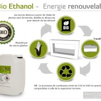 Bio éthanol Direct producteur